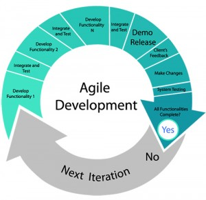 agile3